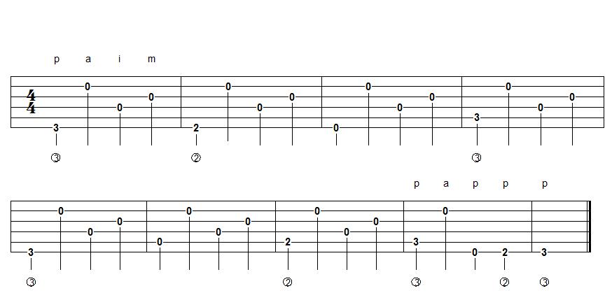 Guitar las mananitas guitar tabs : Canciones De Fingerpicking Para Guitarras   Clases de Guitarra Gratis